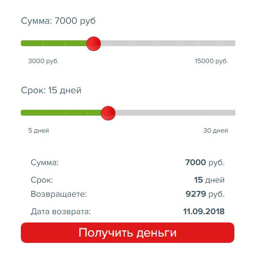 О сервисе онлайн-займов «МиксЗайм»