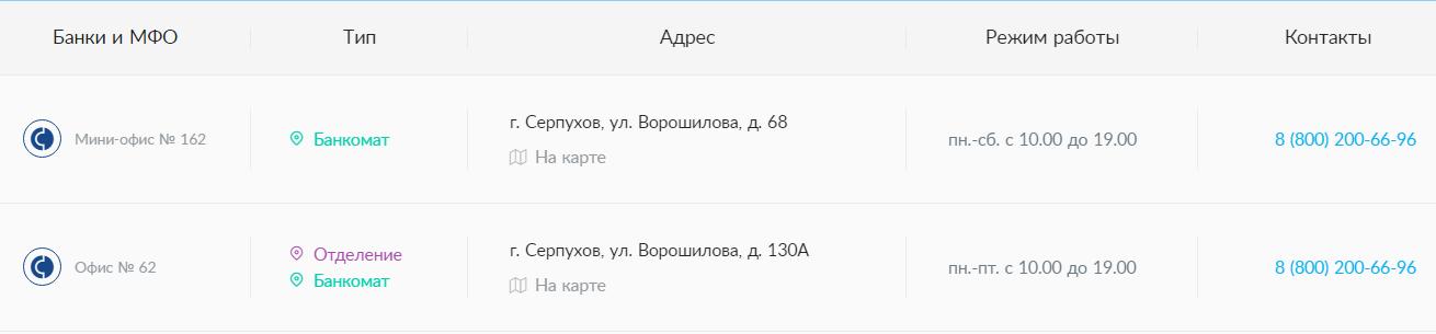 Адреса и телефоны офисов Совкомбанка в Серпухове