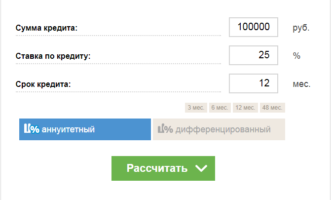 Как рассчитать кредит в Газпромбанке